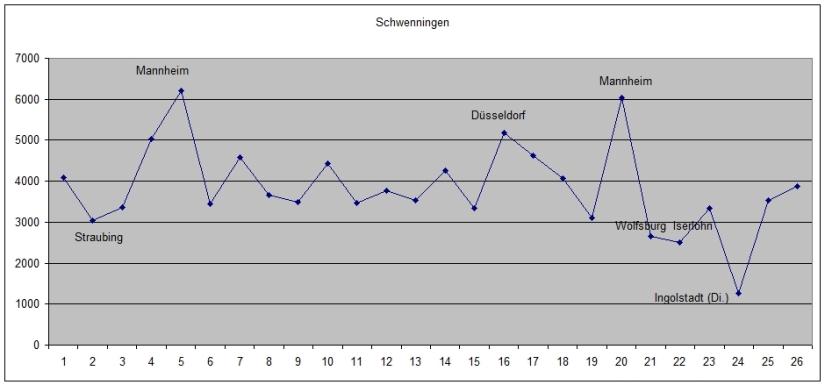 zuschschwenn3